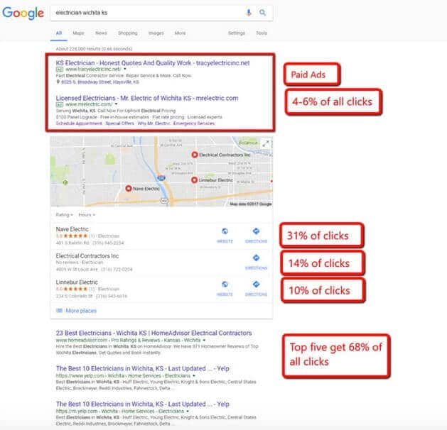 google_maps_GMB_marketing